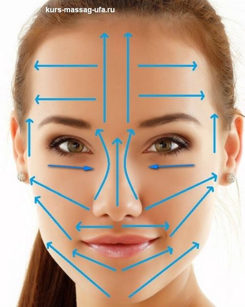 Самая популярная профессиональная косметика для лица визаж 3 фотография